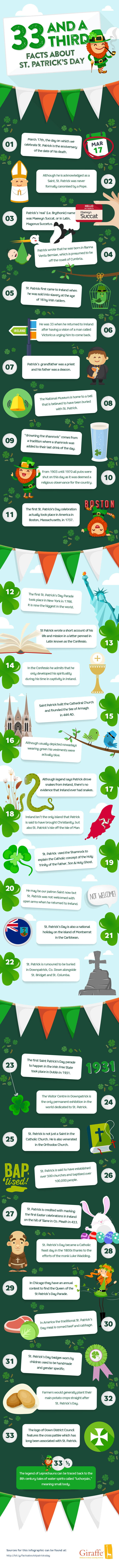 Saint Patrick's Day Facts