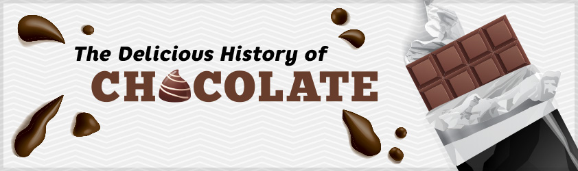 Choclate_header_842x250